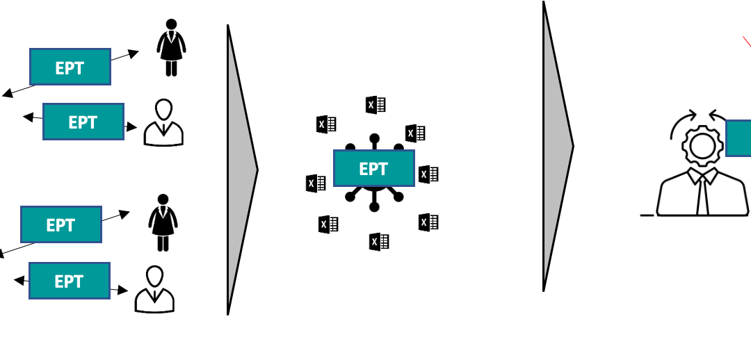 KMK's Employee Performance Tool Streamlines HQ/Sales Rep Calibration