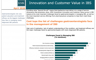 High Cost of Medication Tops the List of Challenges for Gastroenterologists Treating IBS